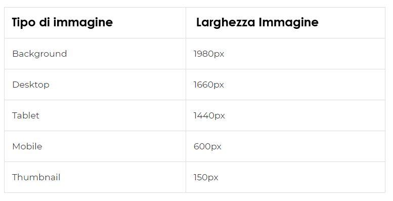 Linee guida per le dimensioni delle immagini