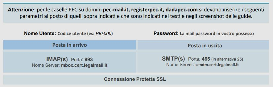 parametri pec registerpec