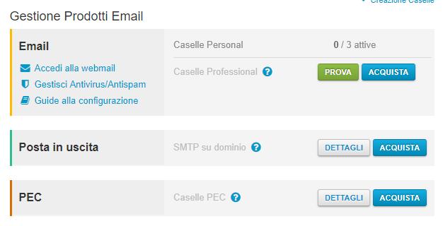 Primi esempi di appuntamenti e-mail